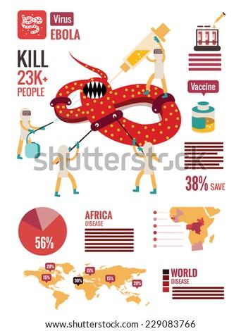 Ebola virus disease. flat design info graphics. vector illustration ...