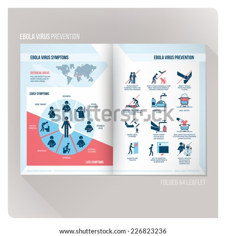 Ebola virus prevention brochure with stick figures and symptoms. - stock vector