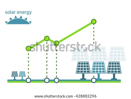 Eco diagram. Ecology logo, green logo with solar energy, wind energy and water energy icons.Eco logo for info graphics.Ecology concept.Objects isolated on a white background. Flat vector illustration. - stock vector
