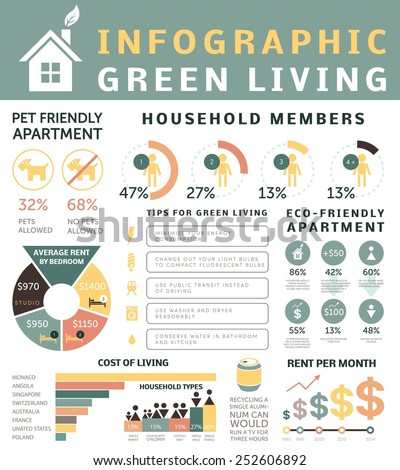 Eco-friendly apartment, green living - infographic elements. Editable file, made of theme vector icons. Charts, graphs - stock vector