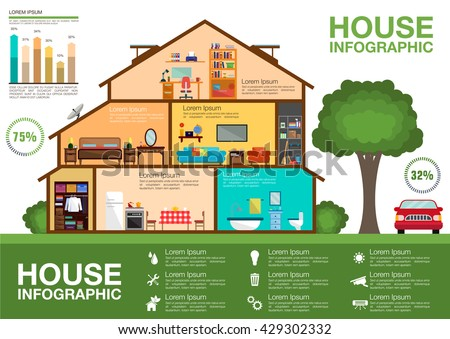 Stock Vector Eco Friendly Home Infographic With Cutaway Diagram Of Modern House With Detailed Interior Of Rooms