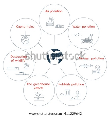 Ecological Problems of the world - stock vector