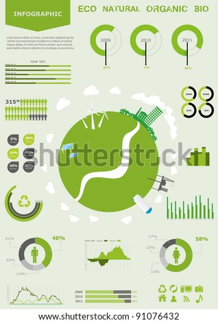 Ecology infographic vector collection with charts, labels and graphic elements - stock vector