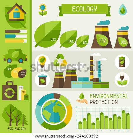 Ecology infographic with environment, green energy and pollution icons. - stock vector