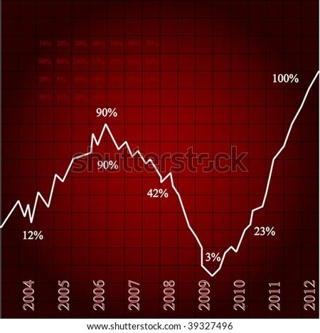 Economy chart - stock vector