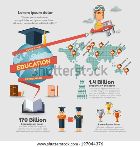 EDUCATION INFOGRAPHIC DESIGN, Worlds most education countries. - stock vector