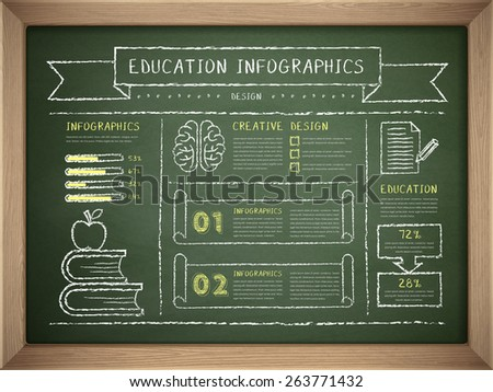education infographics written by chalk isolated on wooden frame blackboard - stock vector
