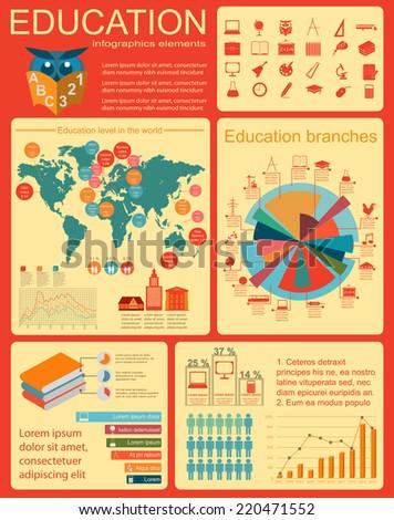 Collection «Education» de A7880S sur Shutterstock