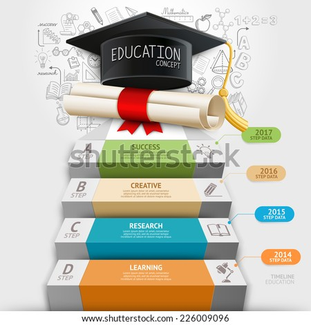 Education step infographics and doodles icons. Vector illustration. can be used for workflow layout, banner, diagram, number options, step up options, web design. - stock vector