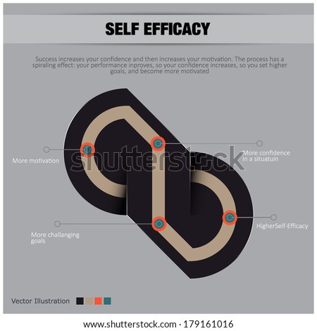 Efficacy - Self Improvement - Vector Illustration - stock vector