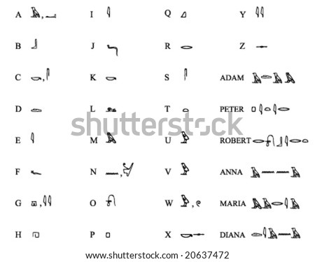 egyptian hieroglyphs, write your own name, see example