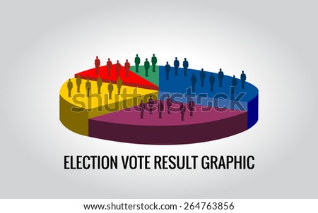 Election Vote Result graphic - stock vector