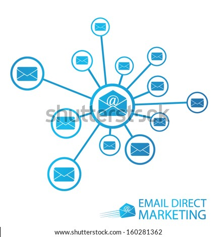 an analysis of the elements of direct marketing 5 key elements of a successful content marketing strategy because most of them lack certain key elements that are essential for direct promotions rarely work.