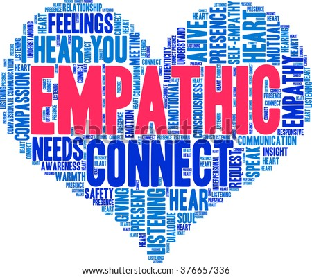 Empathic word cloud on a white background.