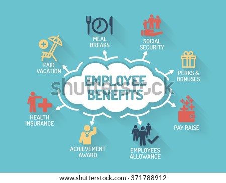 Employee Benefits - Chart with keywords and icons - Flat Design - stock vector