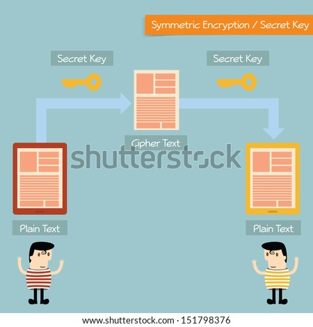 Encryption Concept - stock vector