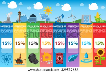 Energetics infographics, industry, alternative power sources