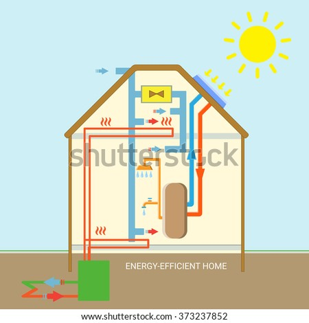 Energy efficient eco nature friendly home. Scheme of energetic flow inside modern house heating sun electricity collection water boiling. - stock vector