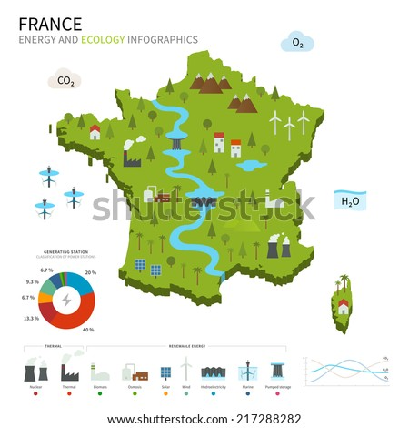 Energy industry and ecology of France vector map with power stations infographic. - stock vector