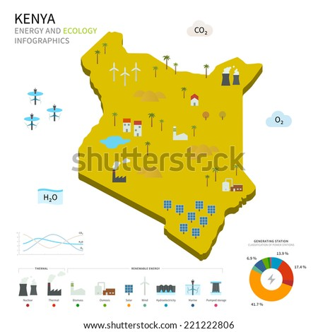 Energy industry and ecology of Kenya vector map with power stations infographic. - stock vector