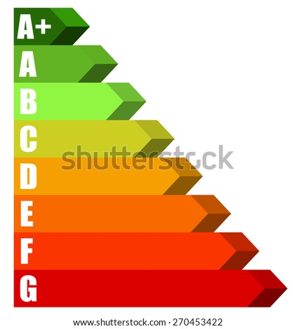 Energy Rating Certificate, Energy Performance Certificates. Energy efficiency, energy consumption rating for houses, homes. Energy efficient, energy wasting. Ecology / Ecological impact of buildings.