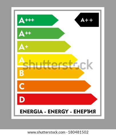 Energy rating labe