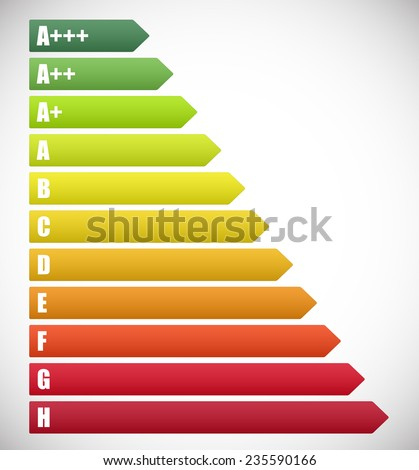 Energy rating labels with shading on the bars and slight shadow on the letters