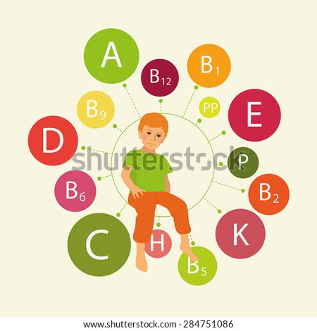 Essential vitamins necessary for human health, including children's health. Composition with the image of conventional names of vitamins around the figure of a child. - stock vector