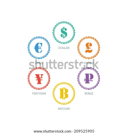 bittrex euro