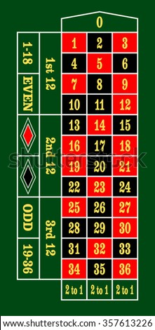 Vegas roulette table layout
