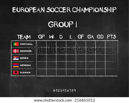 European Soccer Championship Group Stages on blackboard, vector design. Group I - stock vector