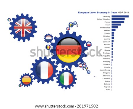 European Union Countries in Gears. Size of the Gears reflects the 2014 GPD Economy of each country. - stock vector