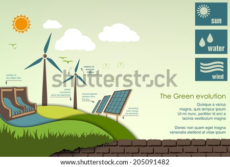 evolution of the concept of greening of the world infographics - stock vector