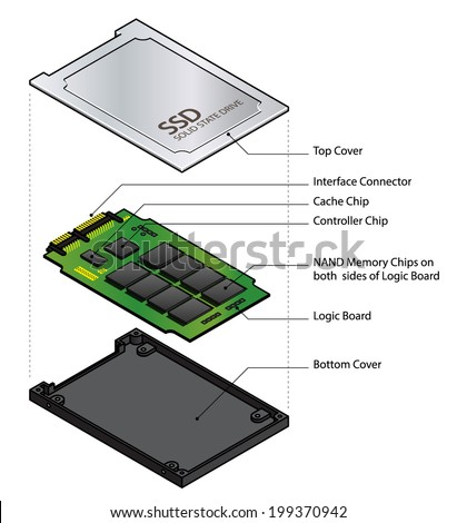 Exploded view of a Solid State Drive (SSD) with labels.  - stock vector