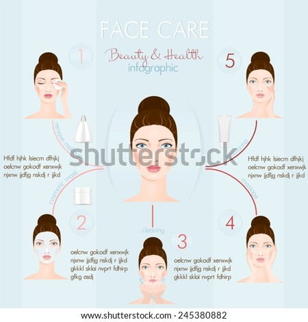 Face care infographic. Five stages:removing makeup, face mask, water cleaning, massage and moistening. Vector - stock vector