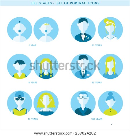 Faces illustration in modern style. Set of round vector flat character icons. Portraits of a man and a woman at different life stages. Birth, childhood, youth, wedding, work and age. - stock vector