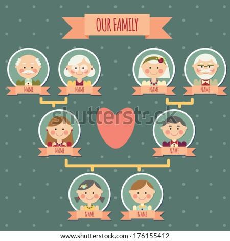 family tree - cute family portraits - stock vector