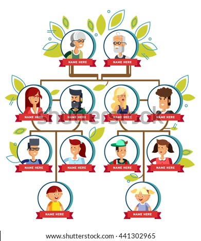 family tree generation illustratuion people faces stock vector 2018 rh shutterstock com genealogy clip art ancestors genealogy clip art images