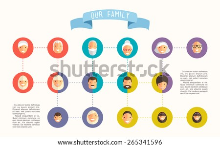 Family tree with people avatars of generations flat vector illustration - stock vector
