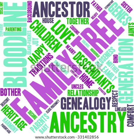 Family Tree word cloud on a white background.