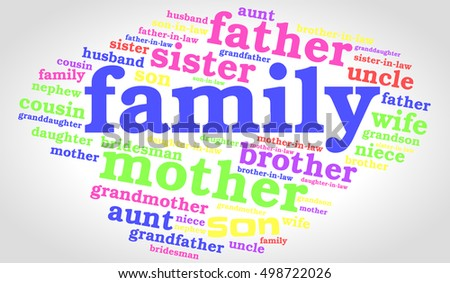 Family words cloud on soft gradient background, social concept