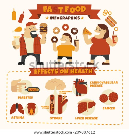 Fast Food Effects Infographics  - stock vector