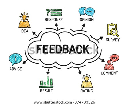 Feedback. Chart with keywords and icons. Sketch - stock vector
