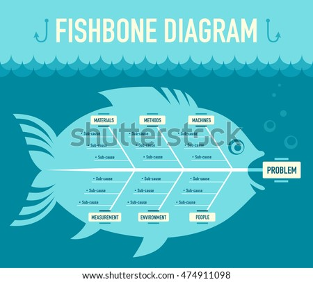 Fishbone diagram stock vector 2018 474911098 shutterstock ccuart Image collections