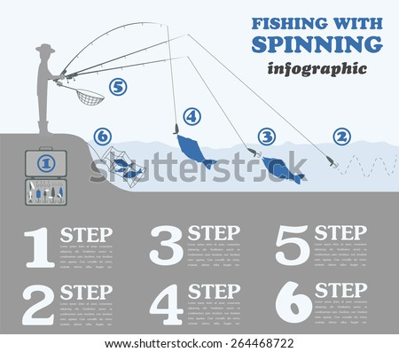 Fishing infographic. Fishing with spinning. Set elements for creating your own infographic design. Vector illustration - stock vector
