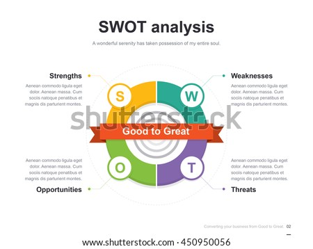 circle k swot analysis Profile and swot analysis circle k sunkus co, ltd retailing - company jsb market research : virtual tour: d-mart is the property of its rightful owner.