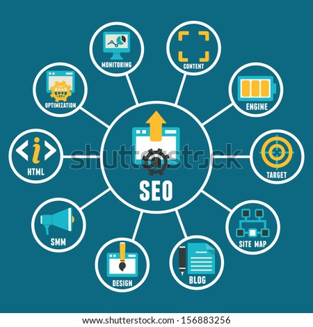 Flat concept of seo process - vector infographic - stock vector