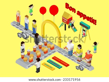 Flat 3d isometric fast food, burger and fries web infographic concept vector. Fastfood disease conveyor. Fatness trans fat diabetes carcinogen hepatic. Collection of cartoon conceptual illustrations. - stock vector
