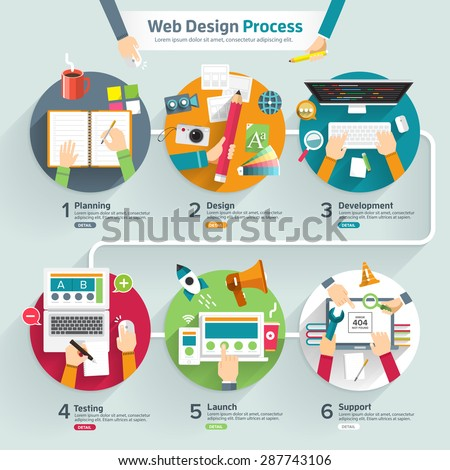 Flat design concept web design process - stock vector