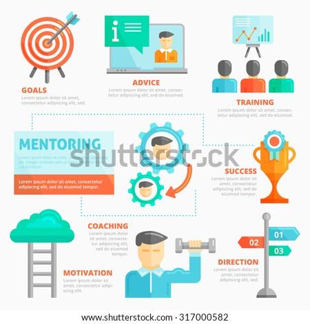 Flat design elements of mentoring, training, skills, development, challenge, success, mentor coaching, motivation, communication, performance, direction, goal development. Infographic vector template. - stock vector